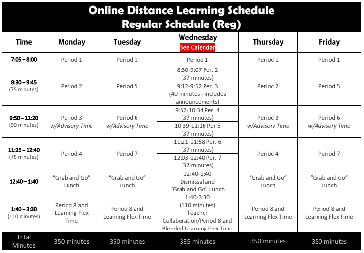 Online Distance Learning Schedule, Regular Schedule (Reg) Monday 7:05-8:00 Period 1, 8:30-9:45 Period 2, 9:50-11:20 Period 3 w/ Advisory Time, 11:25-12:40 Period 4, 12:40-1:40 Grab and Go Lunch, 1:40-3:30 Period 8 and Learning Flex Time. Tuesday 7:05-8:00 Period 1, 8:30-9:45 Period 5, 9:50-11:20 Period 6 w/Advisory Time, 11:25-12:40 Period 7, 12:4-1:40 Grab and Go Lunch, 1:40-3:30 Period 8 and Learning Flex Time. Wednesday 7:05-8:00 Period 1, 8:30-9:07 Period 2, 9:12-9:52 Period 3, 9:57-10:34 Period 4, 10:39-11:16 Period 5, 11:21-11:58 Period 6, 12:03-12:40 Period 7, 12:40-1:40 Dismissal and Grab and Go Lunch, 1:40-3:30 Collaboration/ Period 8 and Blended Learning Flex Time. Thursday Same as Monday. Friday Same as Tuesday.
