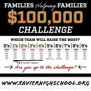 Xavier's Families Helping Families Financial Aid Class Challenge