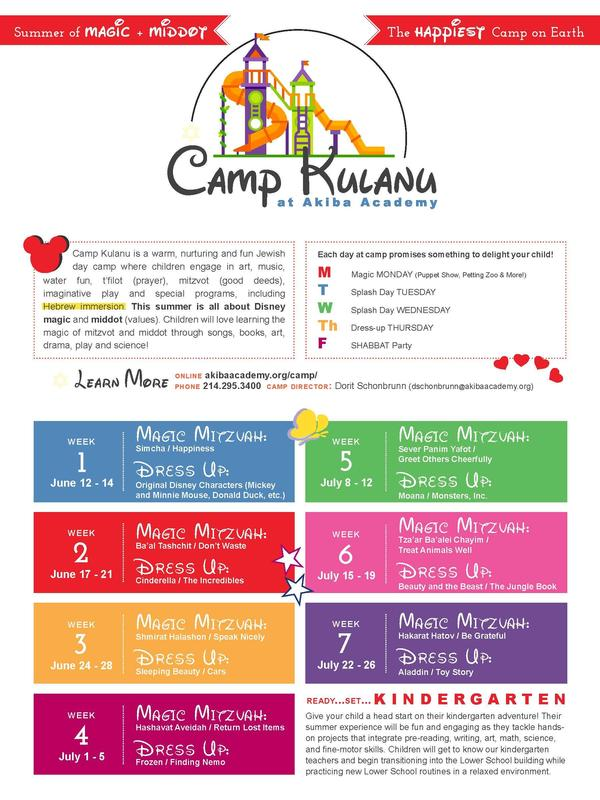 Join us for Camp Kulanu! Featured Photo