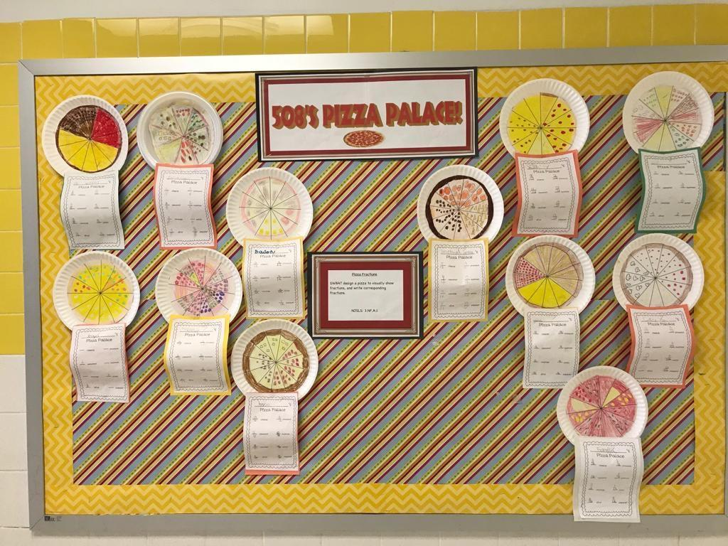 rm 508 math's pizza fractions activity display