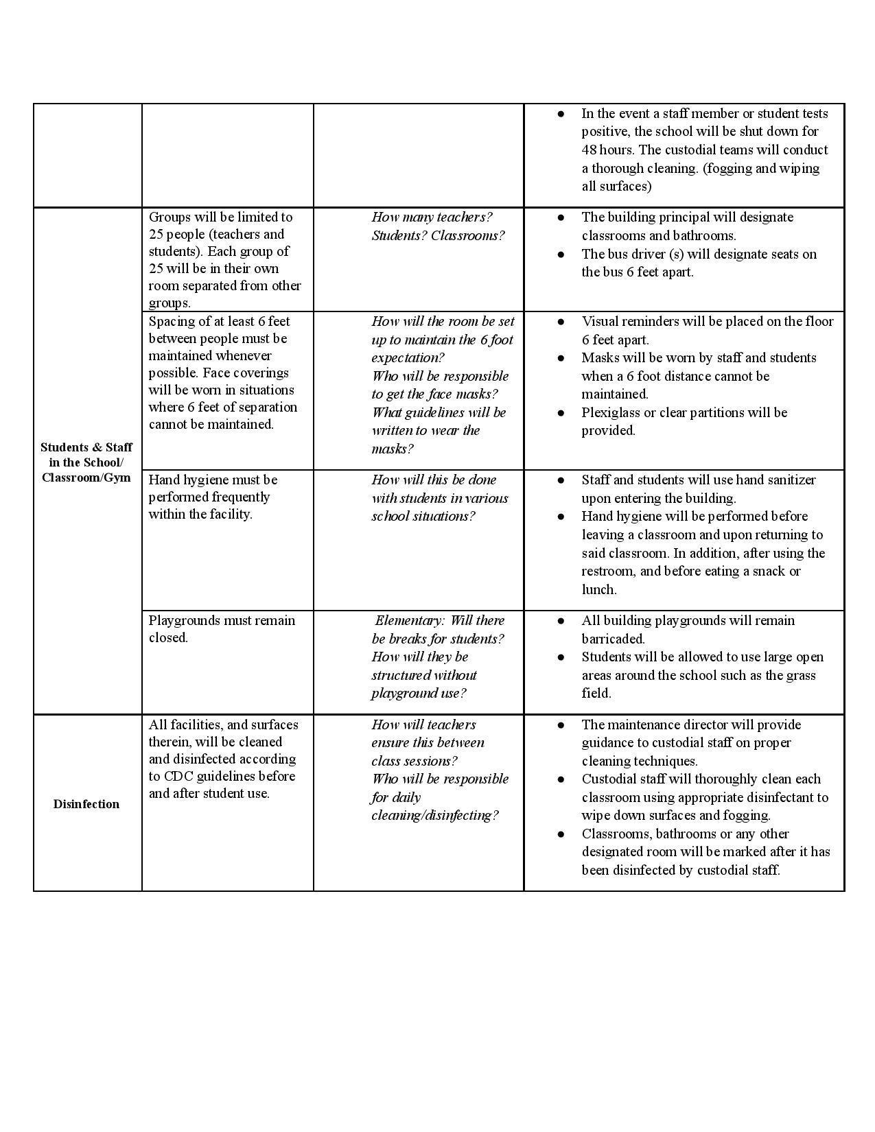 Adapted Learning Plan 2