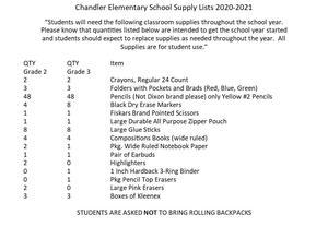 school supply list 2020 2021.jpg