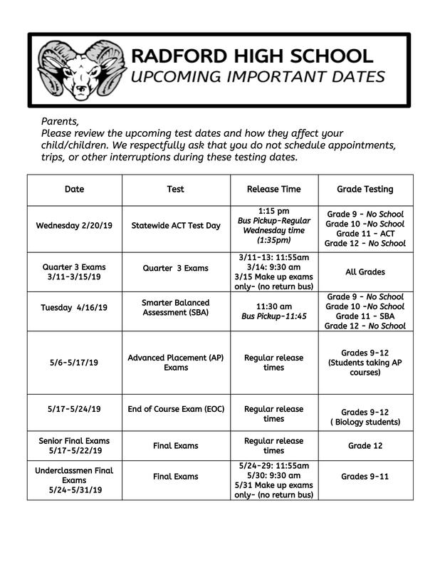 Upcoming Important Testing Dates Featured Photo