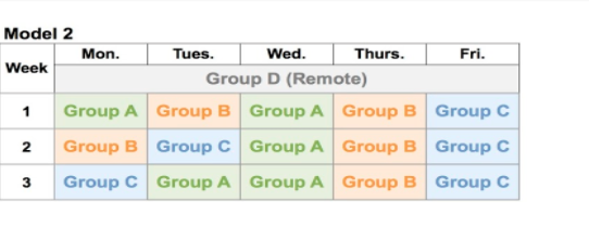 Color Coded Blended Learning 3 Week Group A, B, and C Schedule