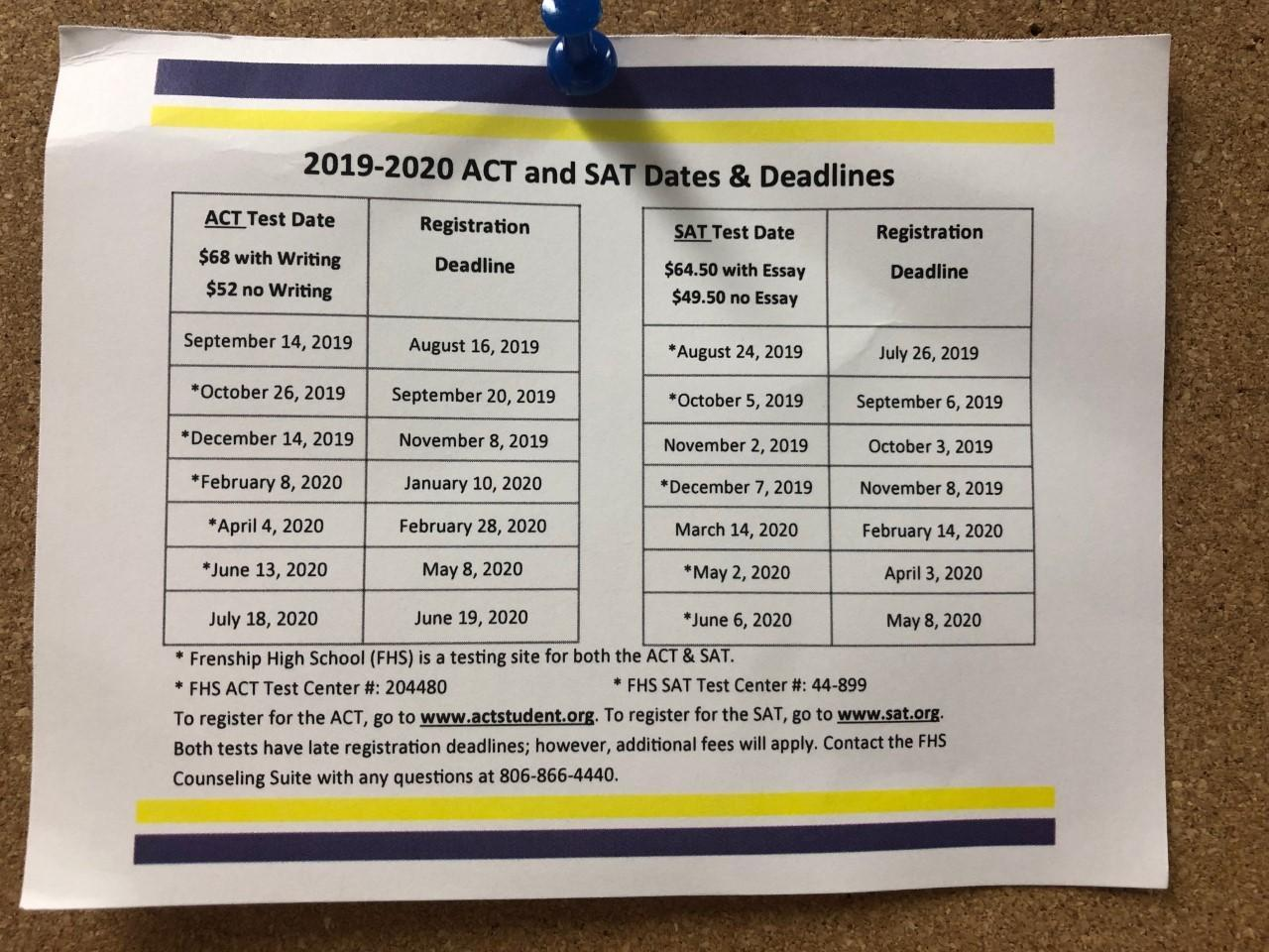 2019-2020 ACT and SAT Dates & Deadlines