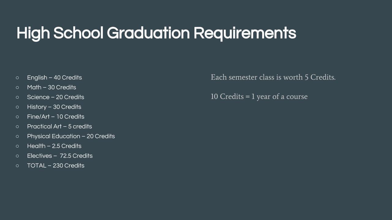 High School Graduation requirement slide