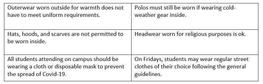Outerwear worn outside for warmth does not have to meet uniform requirements. Polos must still be worn if wearing cold-weather gear inside. Hats, hoods, and scarves are not permitted to be worn inside.  Headwear worn for religious purposes is ok.  All students attending on campus should be wearing a cloth or disposable mask to prevent the spread of Covid-19. On Fridays, students may wear regular street clothes of their choice following the general guidelines.