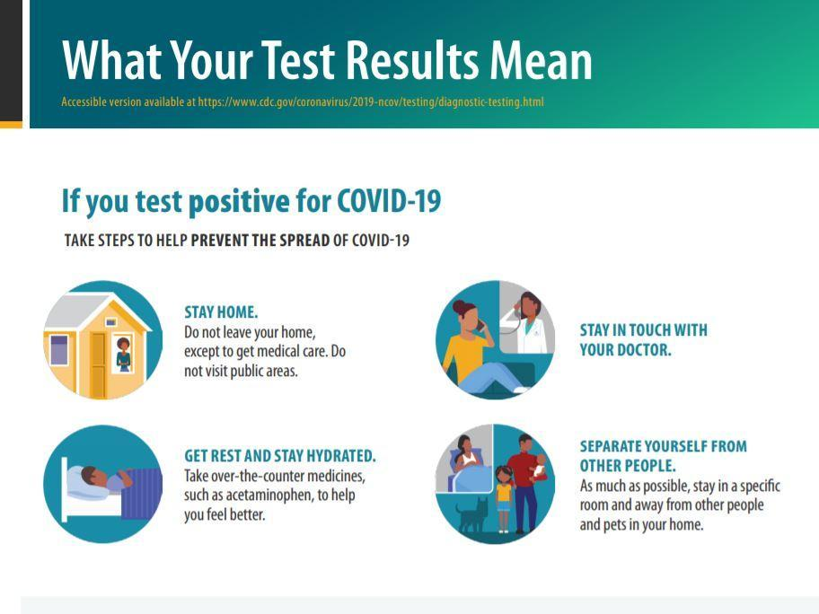 covid test results