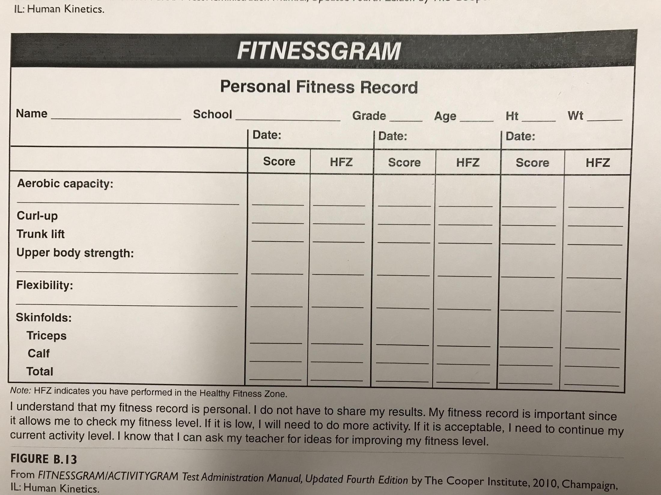 CA Fitness GRAM 5th Grade fitness Test – Coach Debbie Levitt