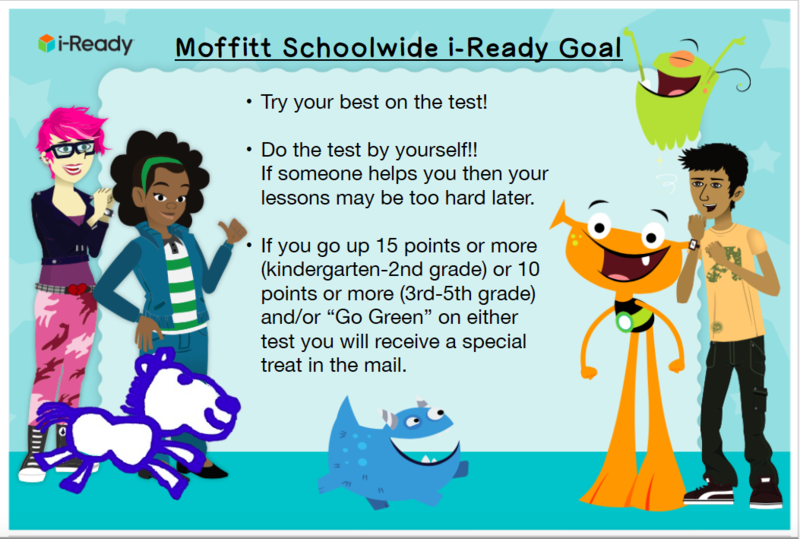 i-Ready Test Begins (K-5th Grade) Featured Photo