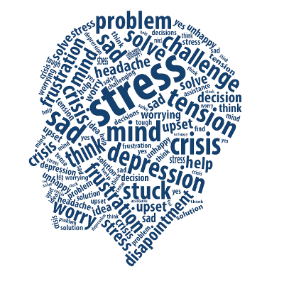 Image of head including words related to mental health