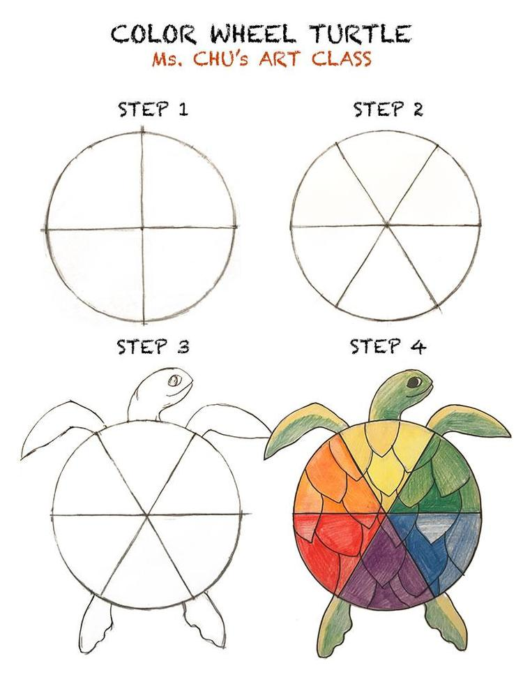 Turtle color wheel drawing