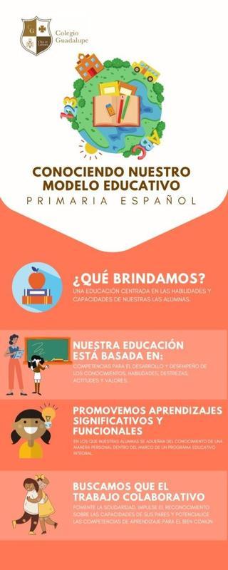 Conoce nuestro modelo educativo: Primaria Español Featured Photo