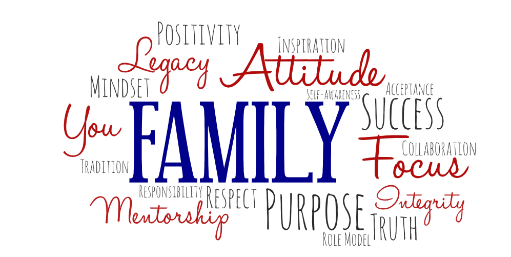 Blade Family word cloud