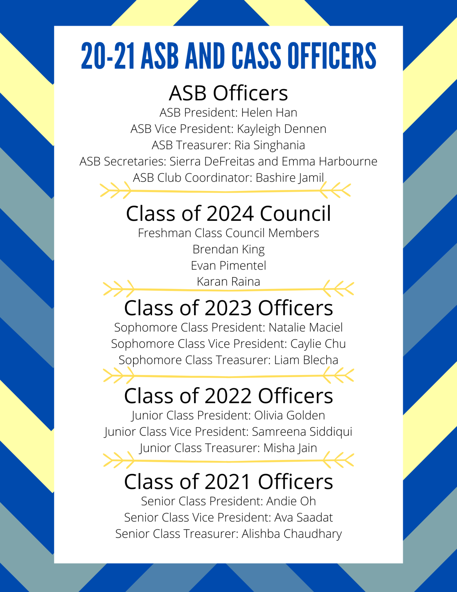 ASB and Class Officer Election Results