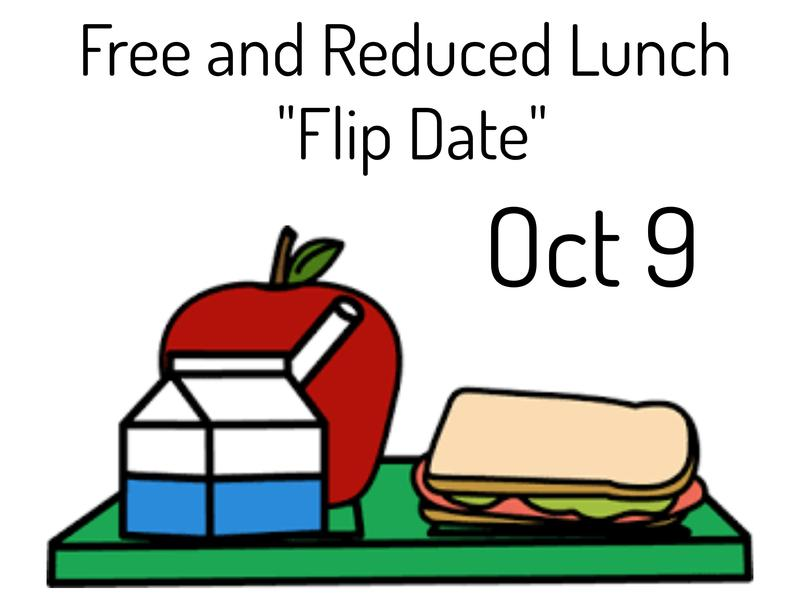 Free and Reduced lunch flip date Oct 9 image