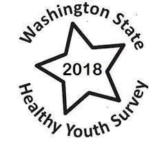 2018 Healthy Youth Survey Logo