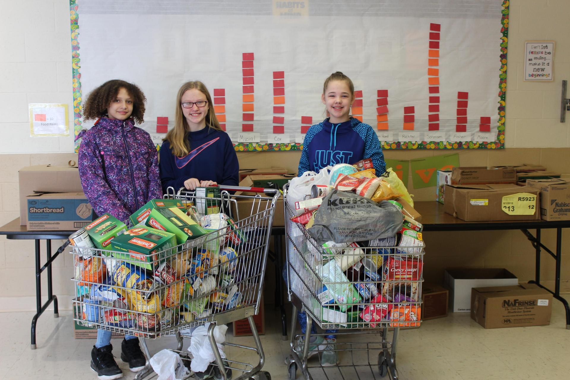 RACERS with donations in grocery cart