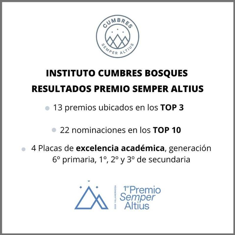 RESULTADOS PREMIOS SEMPER ALTIUS Featured Photo