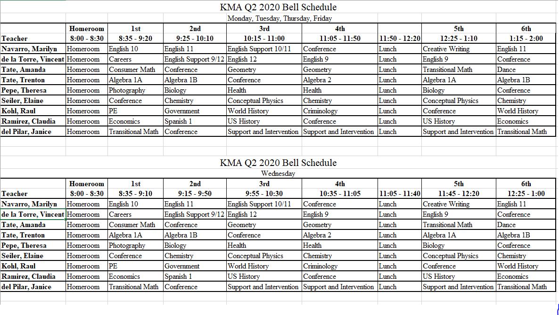 High School Q2 Master Schedule Fall 2020