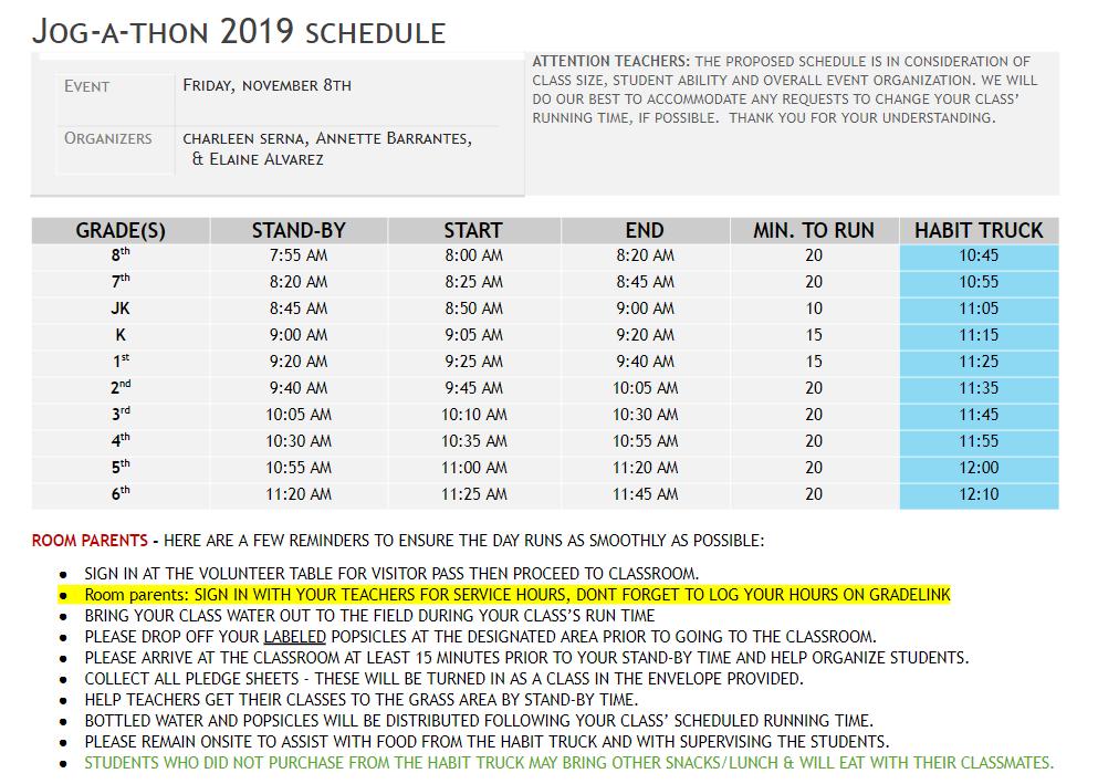 jogathon schedule 2019