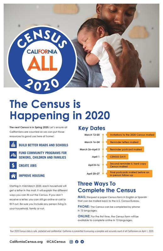The 2020 Census Featured Photo