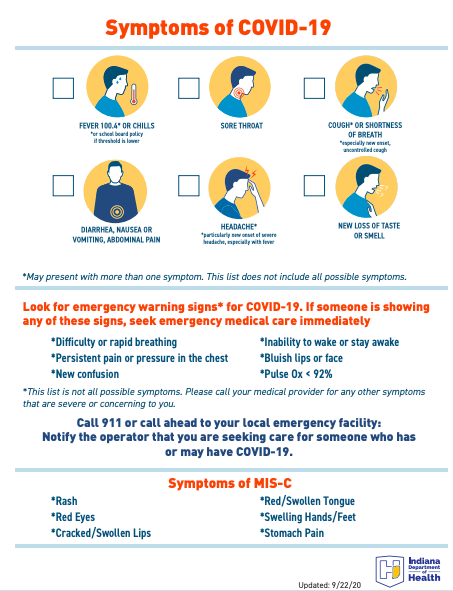 Symptoms of COVID 19 with graphics of each symptom