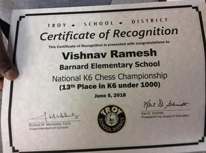 Certificate of chess championship