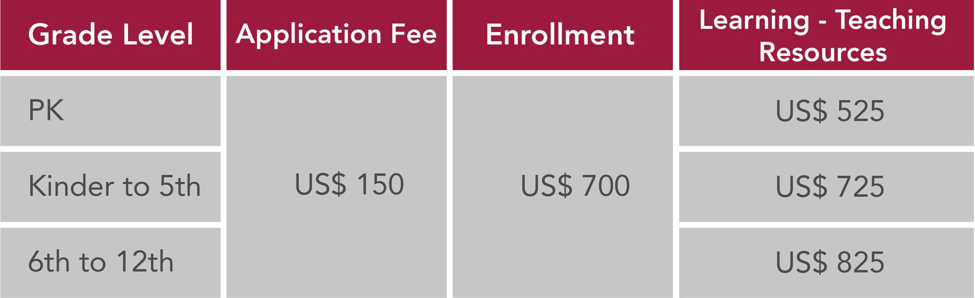 Boston School International, Panama, Option 2 payment Without Capital Fee