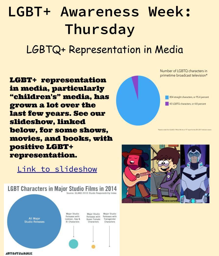 LGBTQ+ Day 4 2020