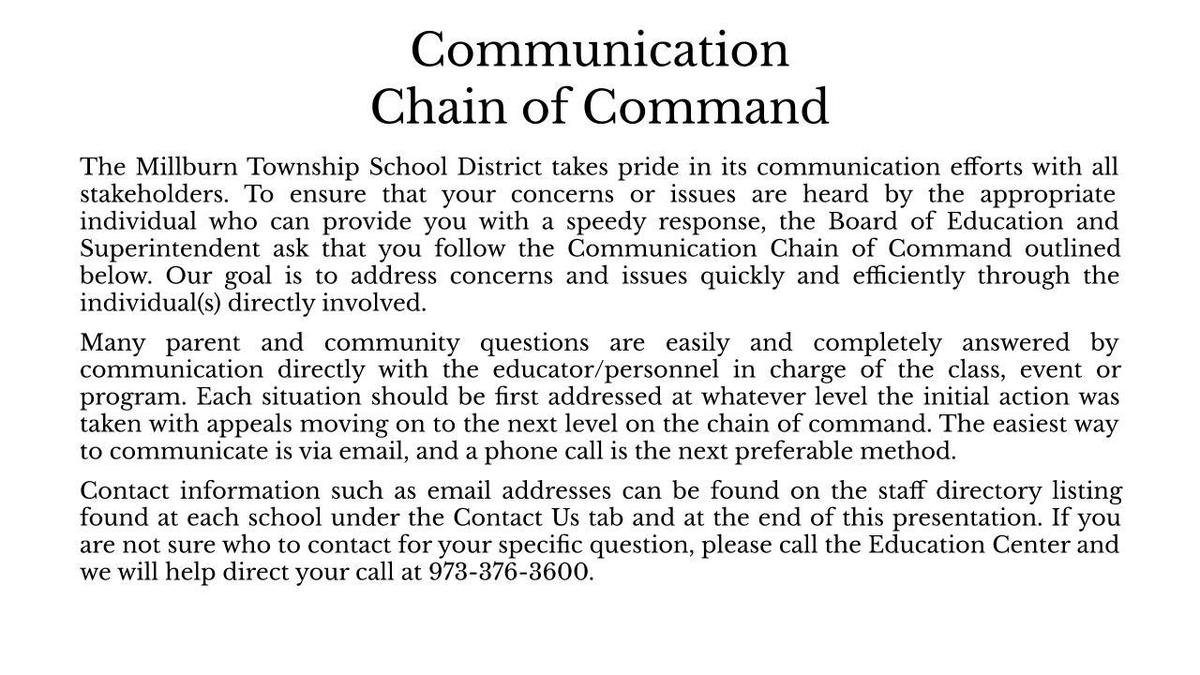 chain of command infogram