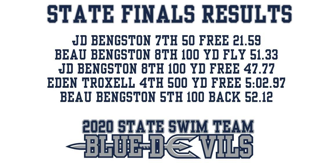 State Finals Results