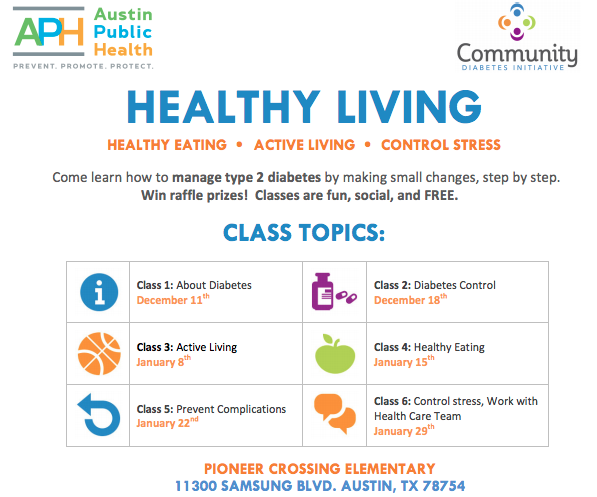 Healthy Living Community Classes Thumbnail Image