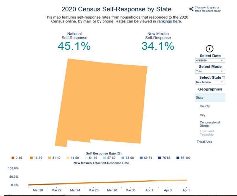 NM Census 2020 Map