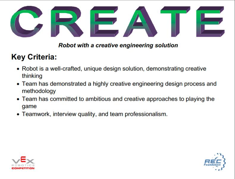 Create Award Standards