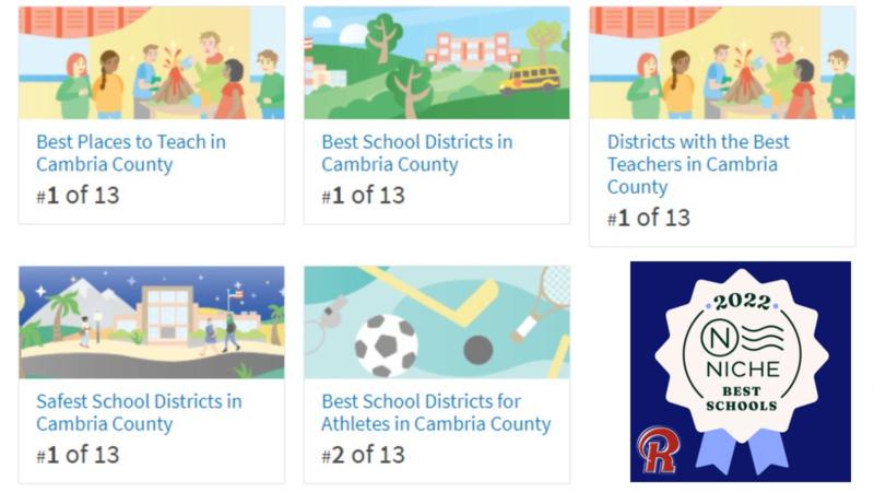 Richland School District Ranked #1 In Region by Niche.com Featured Photo