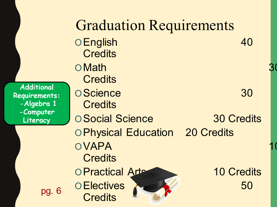 Graduation requirements power point slide