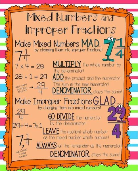 Mixed Numbers MAD - Improper Fractions GLAD.JPG