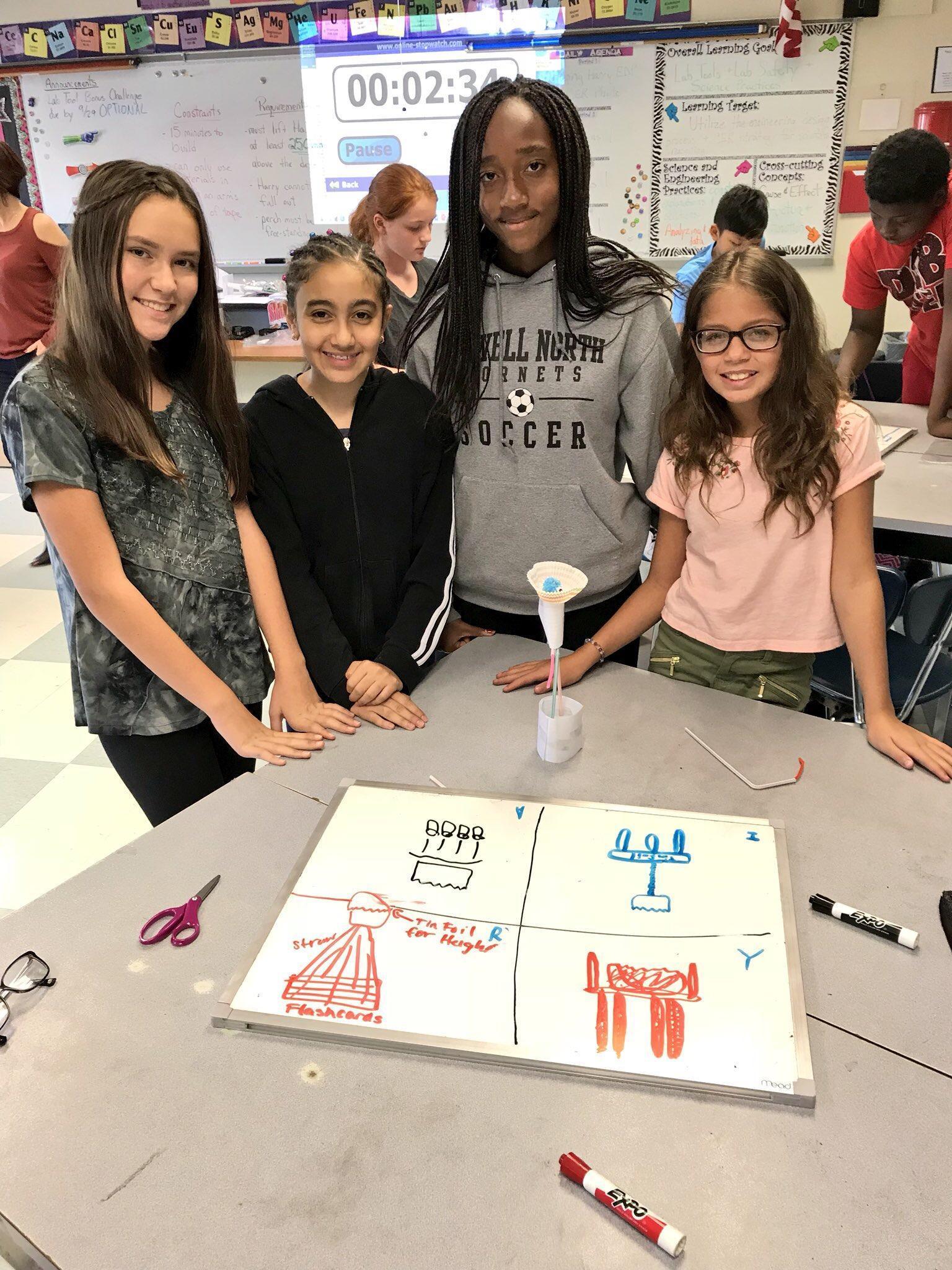 Students Engineering
