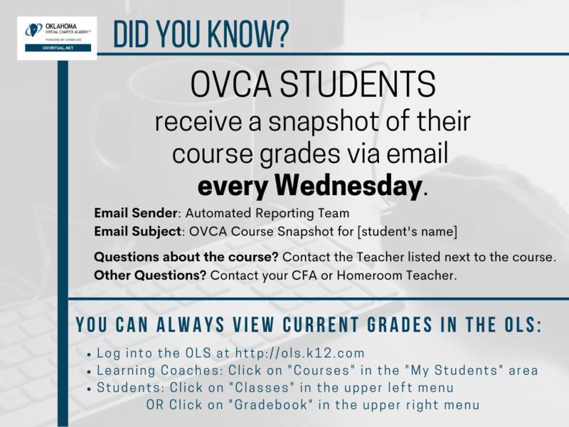OVCA Grade Snapshots Featured Photo