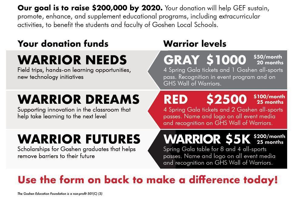 Goshen Education Foundation Campaign Information