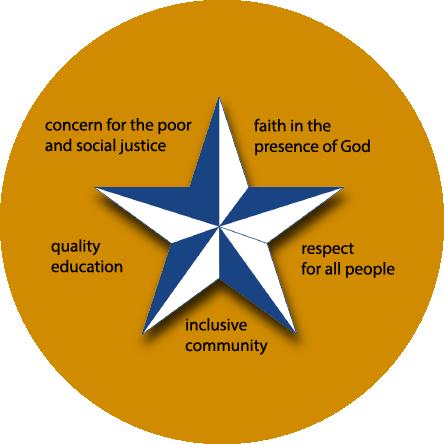 Lasallian 5 Core Principles