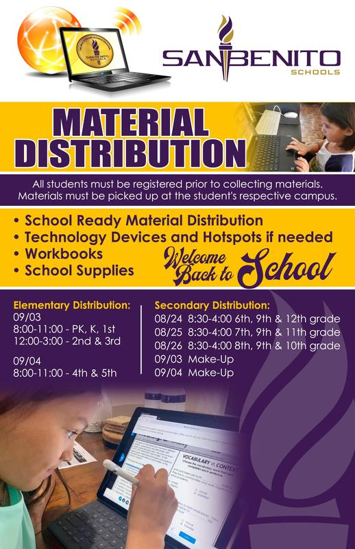 material distribution