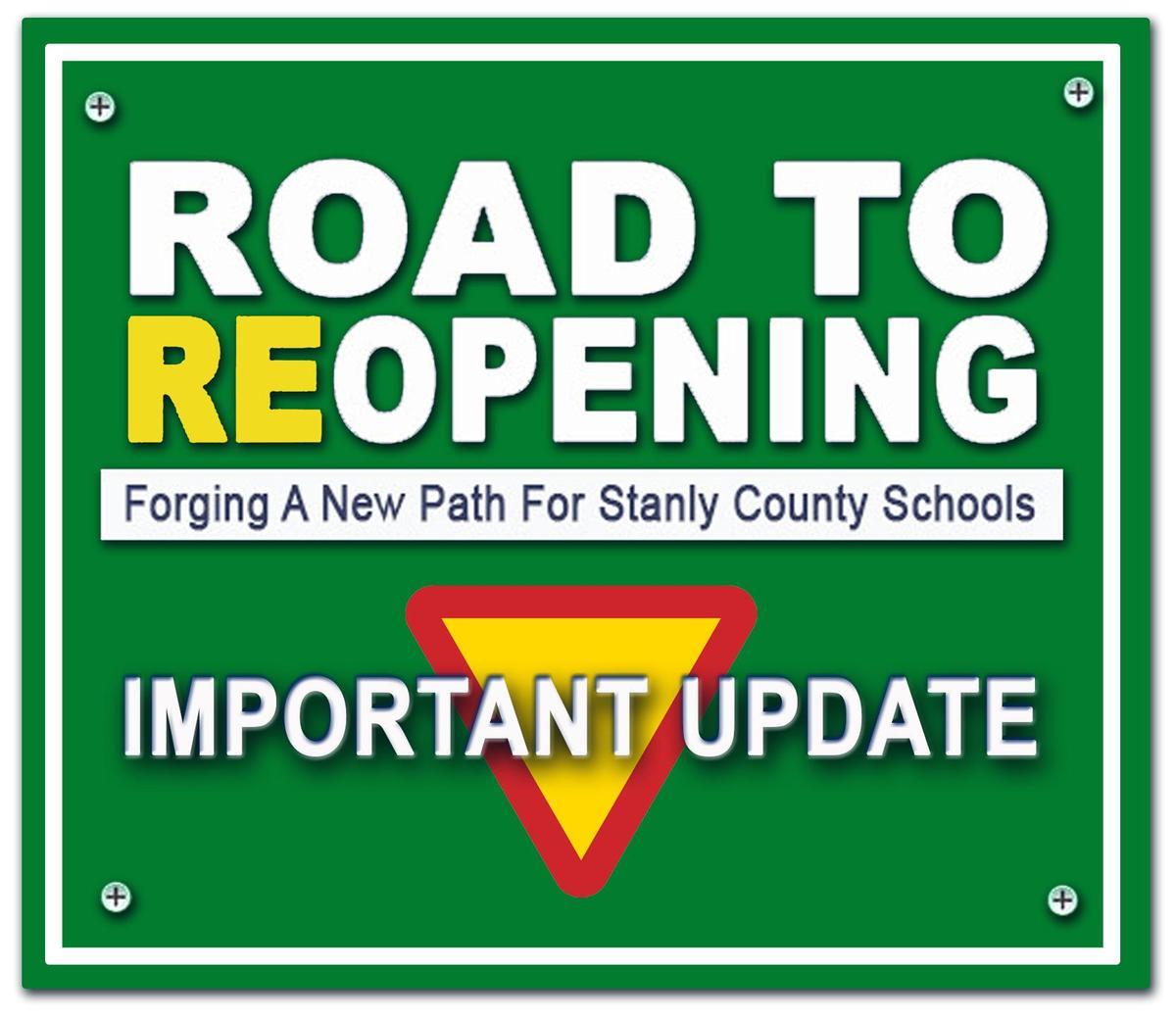 Road to ReOpening Yeild