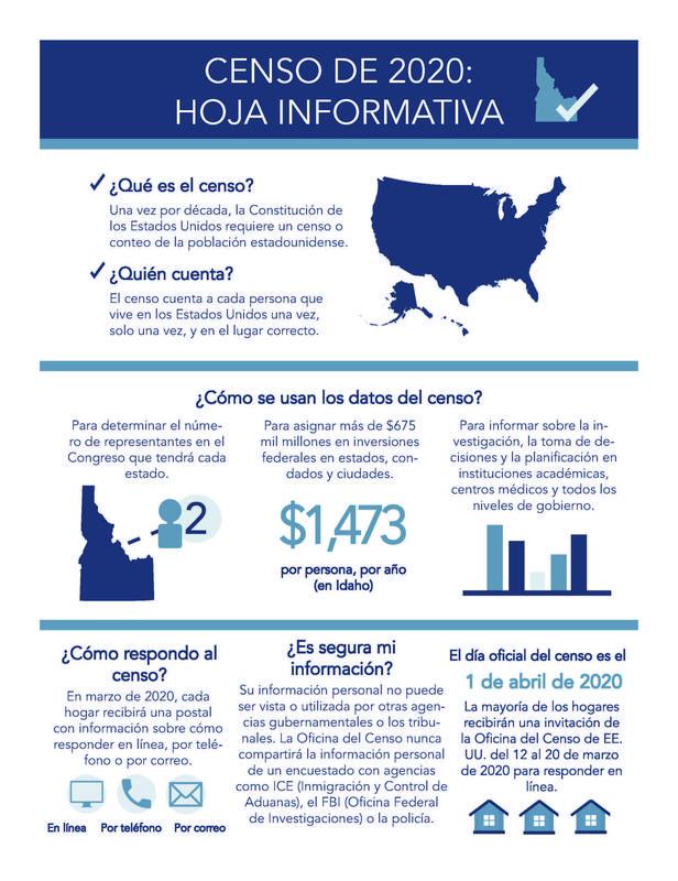 Censo De 2020