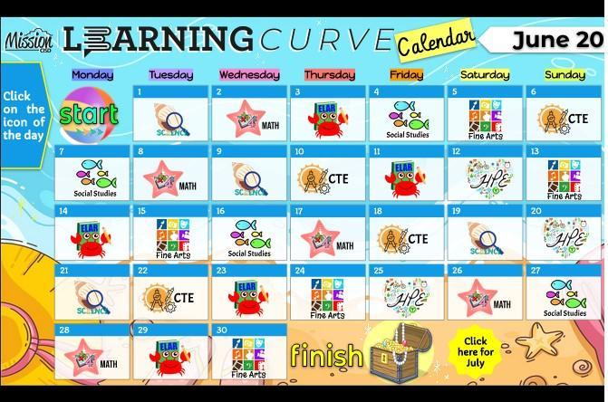 The Learning Curve Featured Photo