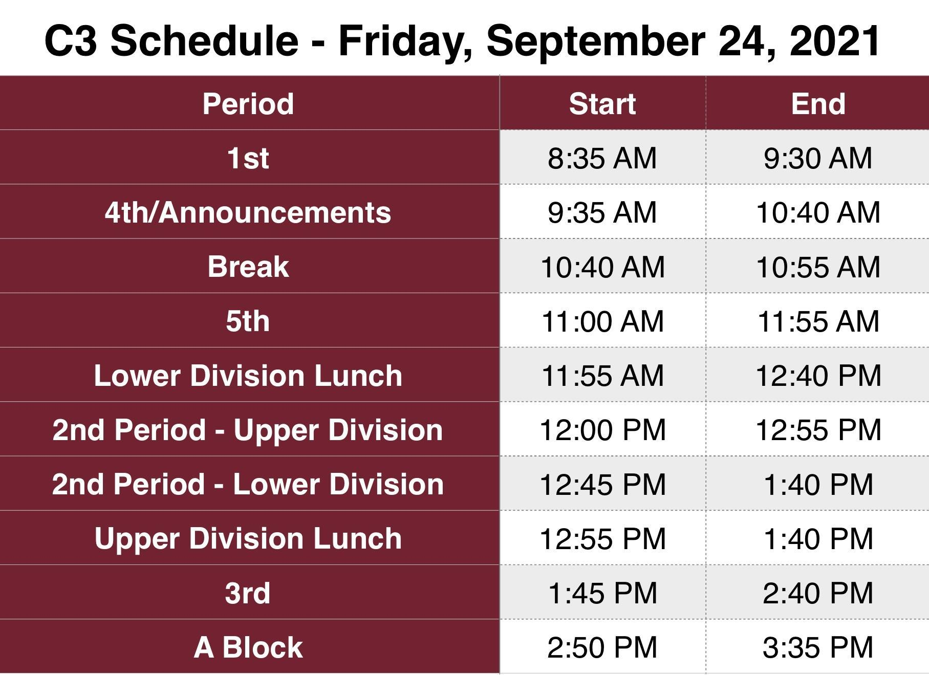 C3 Rotation Schedule for Friday September 24, 2021