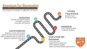 roadmap for reopening.JPG