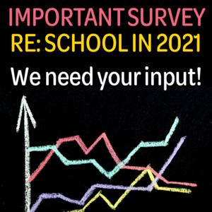 Important survey