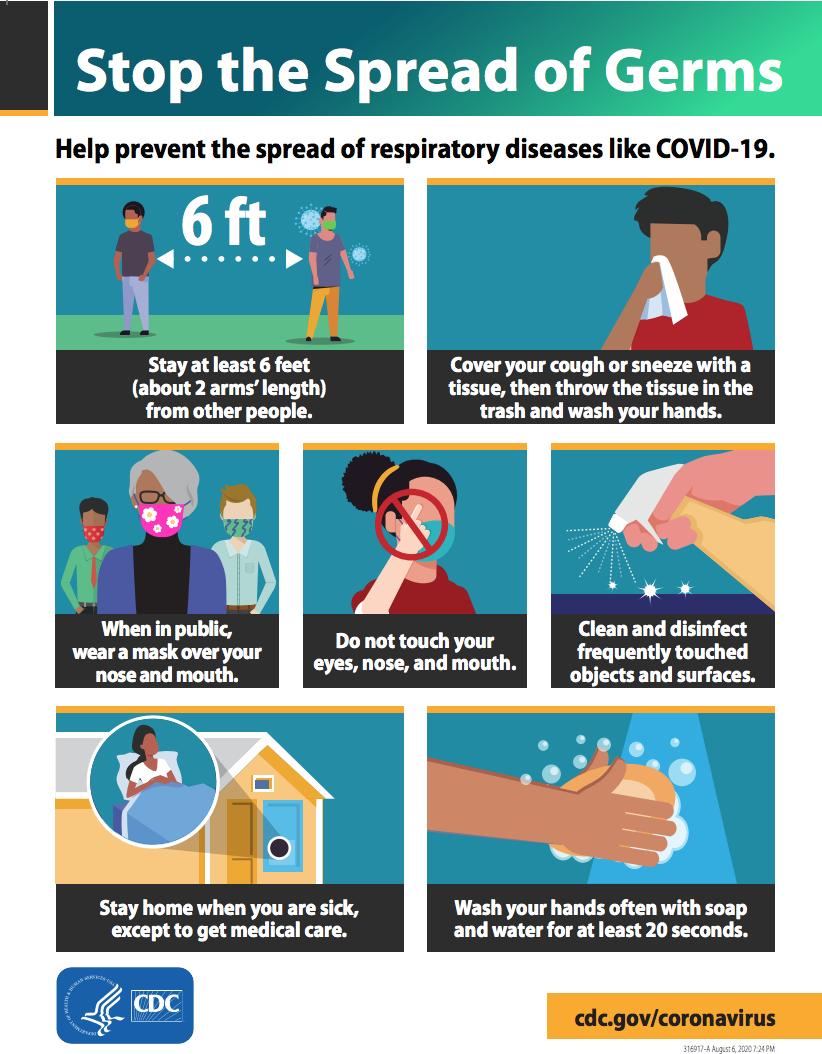 CDC symptoms